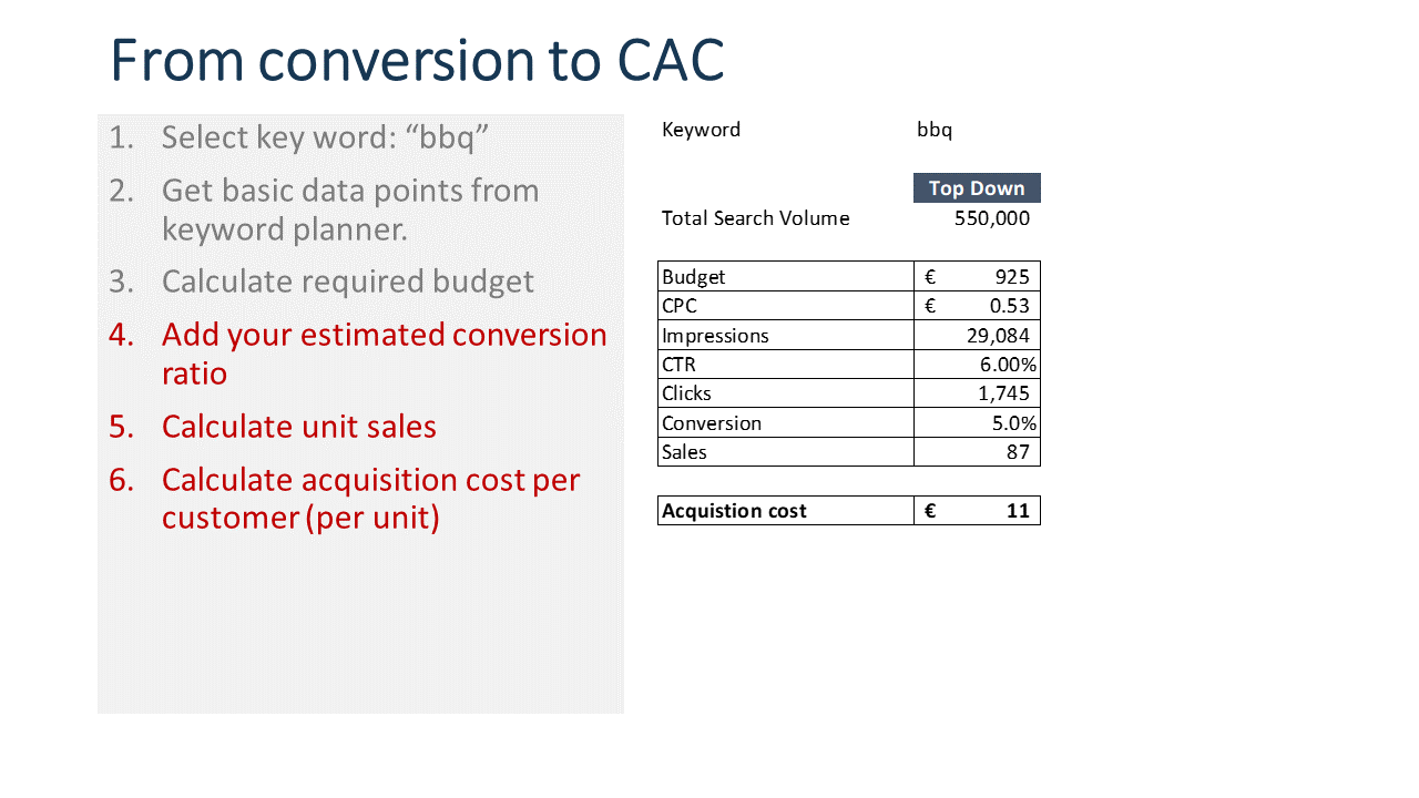 Worksheet for calculating CAC, customer acquisition cost